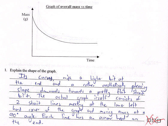 Funny Student Answers